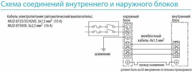 Схема подключения электрики.