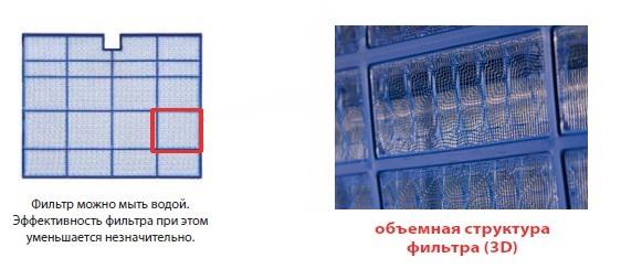 Кондиционеры LG, Daikin, Mitsubishi и General. Наноплатиновый воздушный фильтр от запахов, вирусов и бактерий SF25
