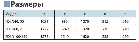 Кондиционеры LG, Daikin, Mitsubishi, Panasonic и General. FDEN71VD/SRC71ZIX-S. Размеры внутреннего блока кондиционера Mitsubishi Heavy потолочного типа FDEN 40/60/60/71/100/125/140