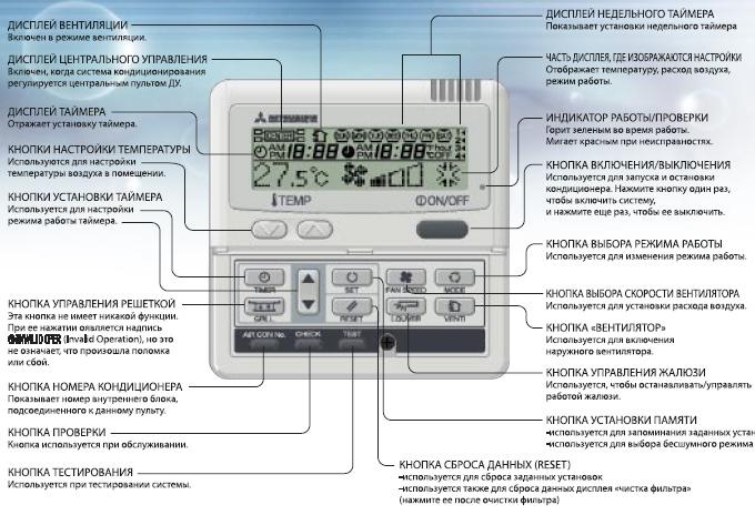 Кондиционеры LG, Daikin, Mitsubishi, Panasonic и General. Проводной пульт дистанционного управления Mitsubishi Heavy RC-E3. Кнопки управления